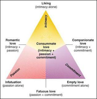 Define consummate love