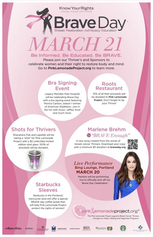 Breast Restoration Advocacy Education (BRAVE) Poster