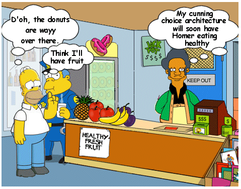 Homo Economicus to Homer Simpson   Psychology Today