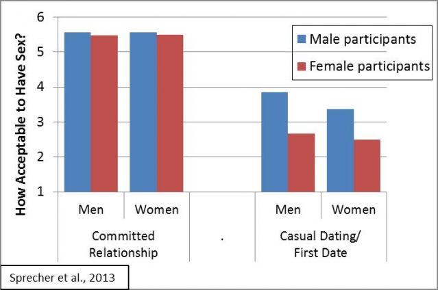 Matching definition statistics of sexual immorality