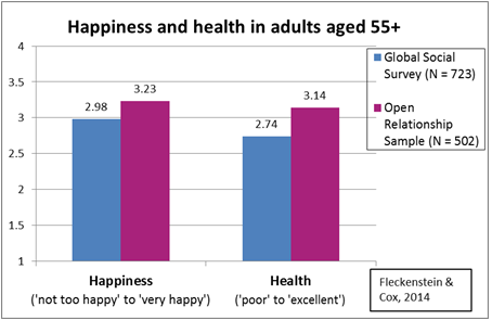 """a study on the relationship between giving and a greater sense of happiness Can money buy happiness  """"the relationship between wellbeing and income does not diminish as income rises  researchers at the us's national institute of health demonstrated a link ."""