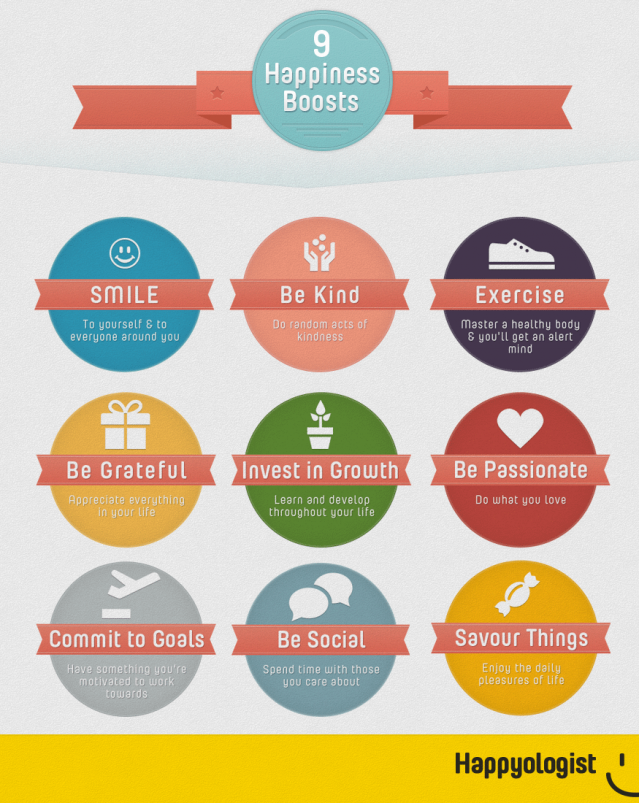 The Happiness Manifesto infograph