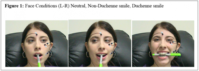 Is the facial feedback theory true