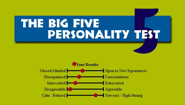 Frequently Asked Questions About Personality Testing   Psychology ...