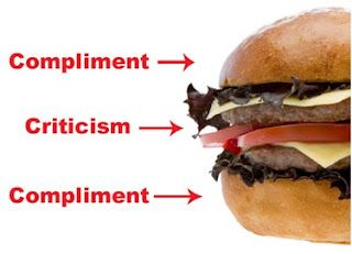 The Sandwich Method of Feedback: Compliment, Criticism, Compliment