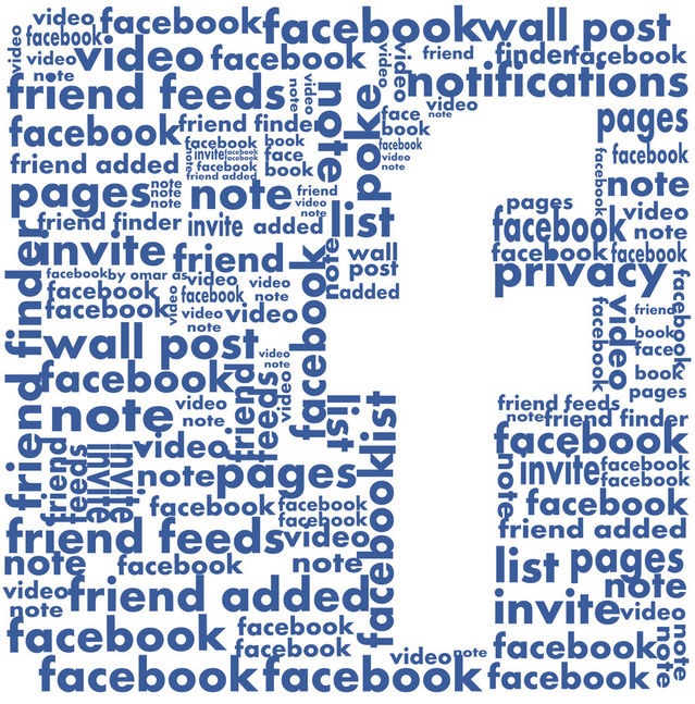 Facebook Personalities   Psychology Today Canada