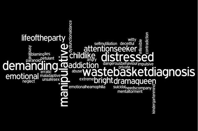 Explaining Borderline Personality Disorder To Patients Psychology Custom Borderline Personality Relationship Pattern