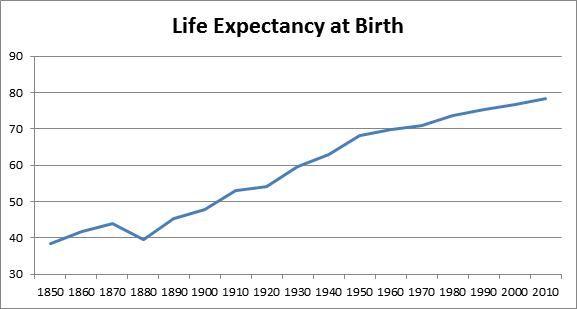 Reduced Longevity Among Male Heroin Abusers, 1962-1997