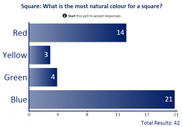 Color associations with square