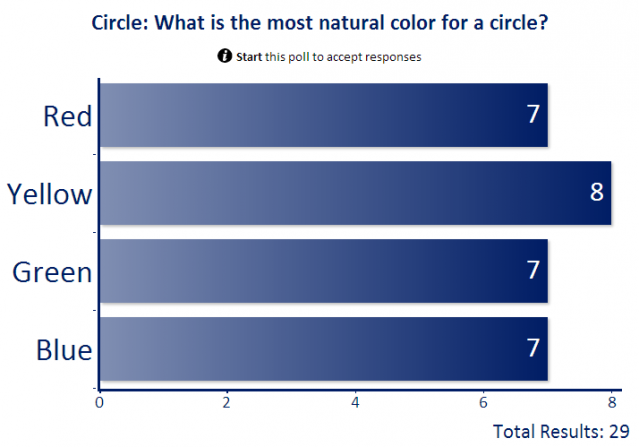 Color associations with Circle