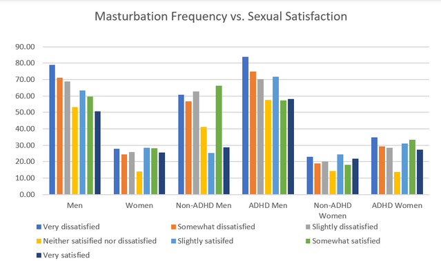 Why some women dont masturbate