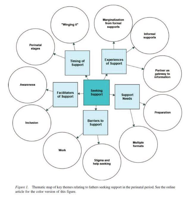 Rominov et al. 2017
