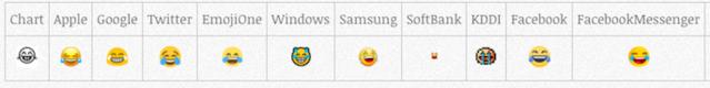 EmojiNet