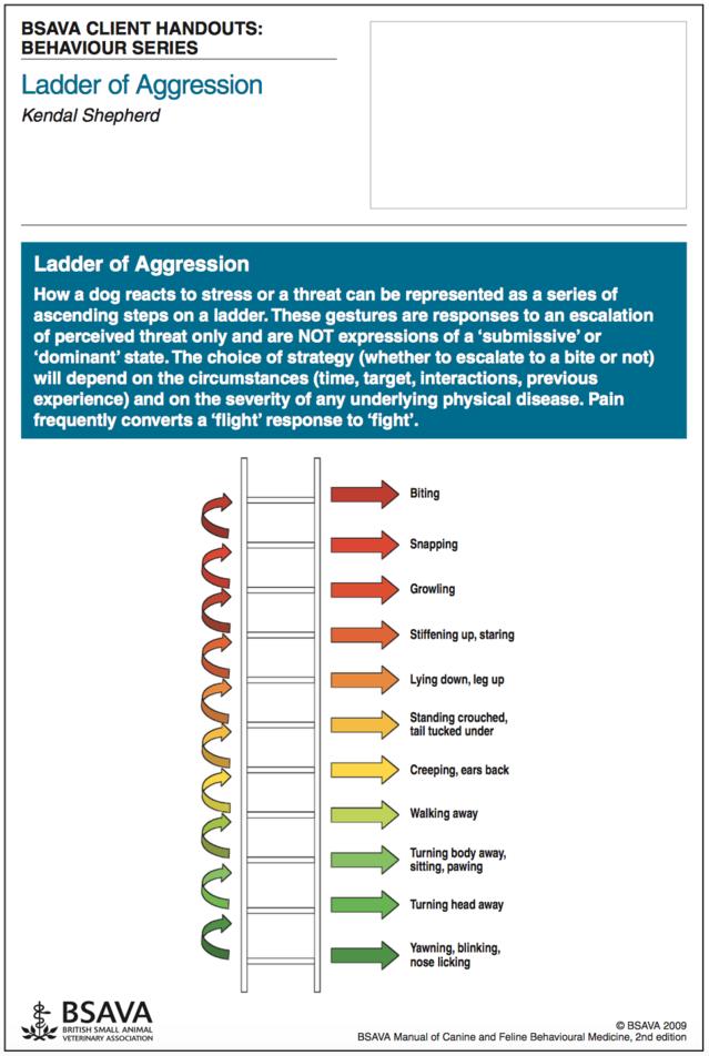 BSAVA Manual of Canine and Feline Behavioural Medicine, 2nd Ed. ((c) 2009)