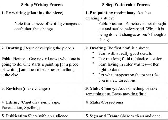 Whitesides Group Writing A Paper  Wiley Online Library Purpose Of  Meaning And Purpose Of Education Essay Essay