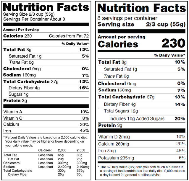 New Nutritional Labels, FDA Press Release  Ingredient Label Template