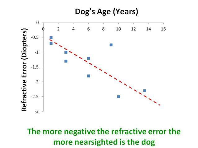 Based on data from J Hernandez et al. (2016) PLoS ONE
