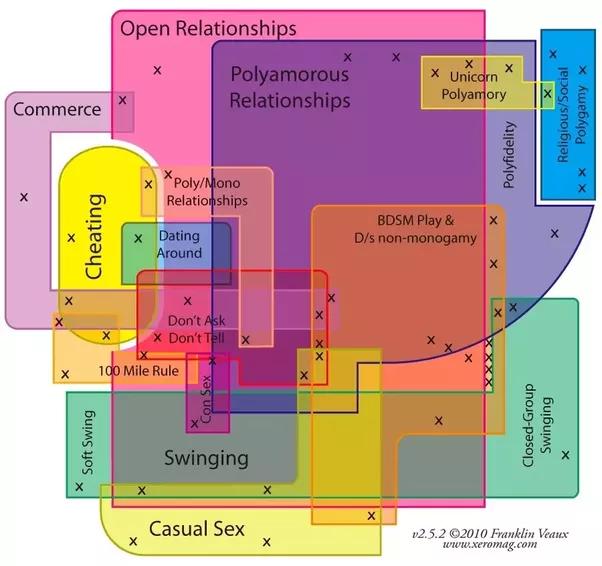 Produkty sojowe online dating