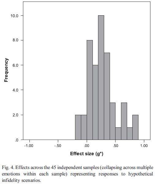Sagarin et al. (2012)