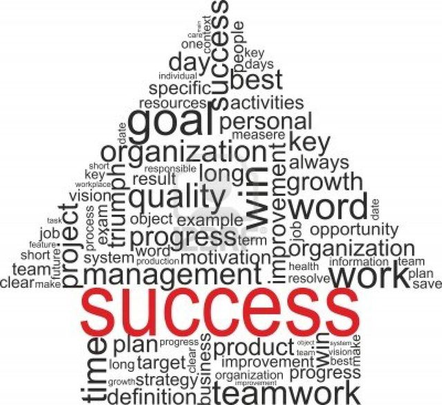 Create A Vocabulary For Individual And Team Success In Sport   Psychology  Today  Power Words For Resumes