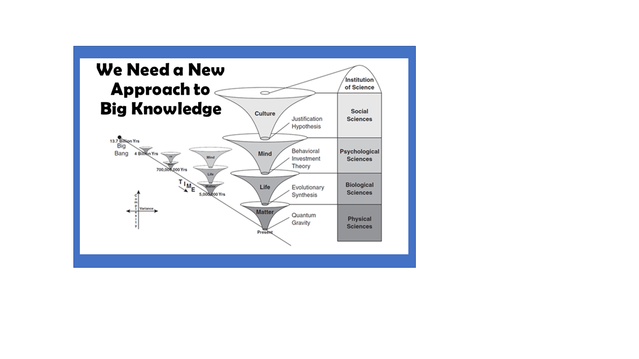 Toward a Big Theory of Knowledge | Psychology Today