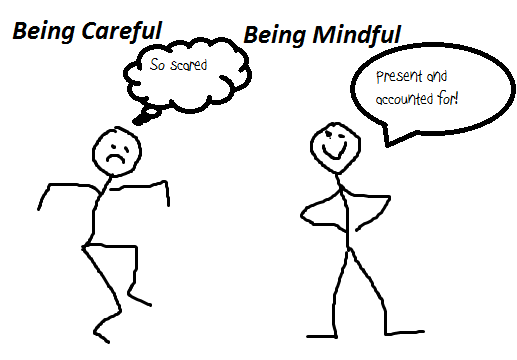 Being Mindful versus Being Careful