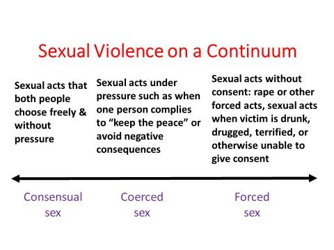 Pushing Sex: Intimate Partner Sexual Violence | Psychology Today