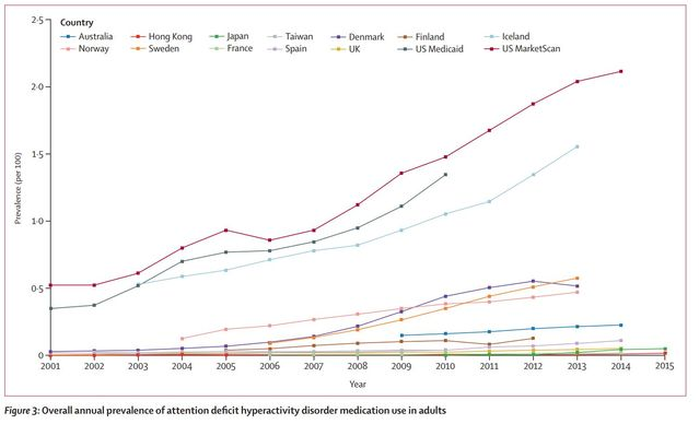 Beyond Medication Evidence Based Adhd >> Global Use Of Adhd Medication Is Rising Psychology Today