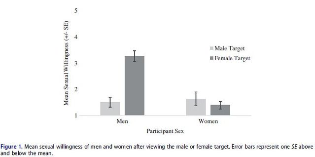 Odds definition statistics of sexual immorality
