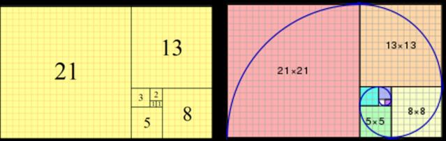 Fibonacci number.