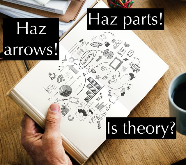 How Seriously Should I Take Your Theory? | Psychology Today