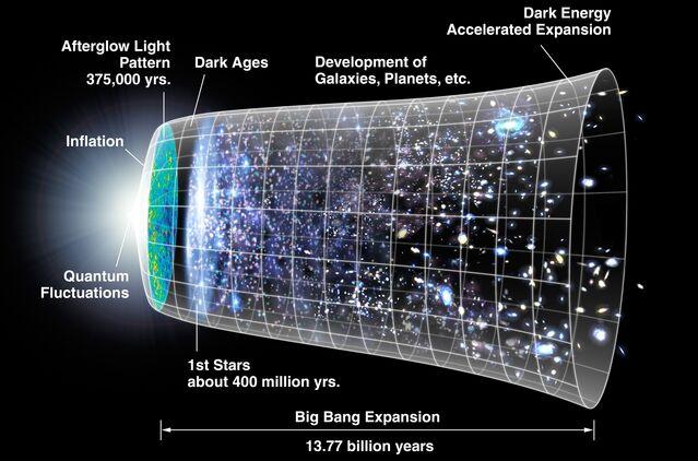 NASA / Wikimedia