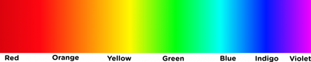 Colours of the visible light spectrum