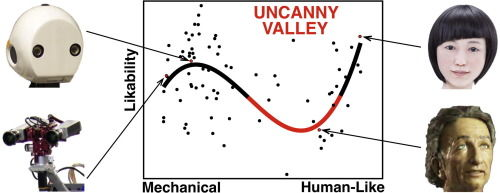 Designing Robots That Avoid The Uncanny Valley ...