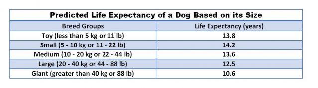 Based on data from Inoue et al (2015)