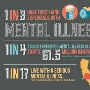Fixing the Broken Mental Health System
