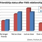 What Happens After Friends-With-Benefits?