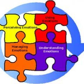 Increasing Emotional Intelligence, Decreasing Procrastination