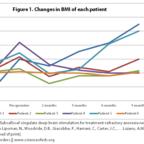 Lipsman et al. 2012, Lancet, via www.scienceofeds.org