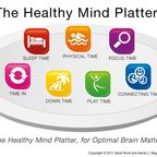 Announcing the Healthy Mind Platter
