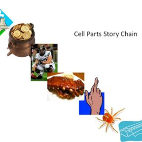 Memory Gimmicks 4: Story Chains