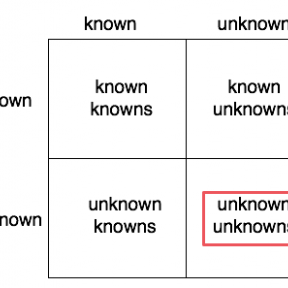 Unknown Unknowns And Future Health Dangers