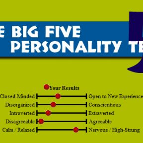 Frequently Asked Questions About Personality Testing