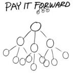 "Does the ""Pay It Forward"" Effect Really Exist?"