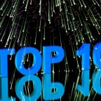 Top 10 Most Read Squeaky Wheel Blog Posts of 2013