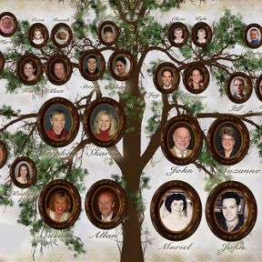 The Eight Great Grandparents