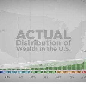 Wealth Gap-itis and the Holidays
