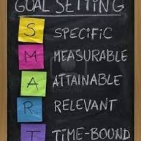 How Goal Setting Can Hinder Your Success