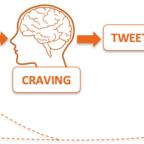 Reward-based learning of Twitter: positive reinforcement