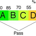 Wikimedia, CC 3.0